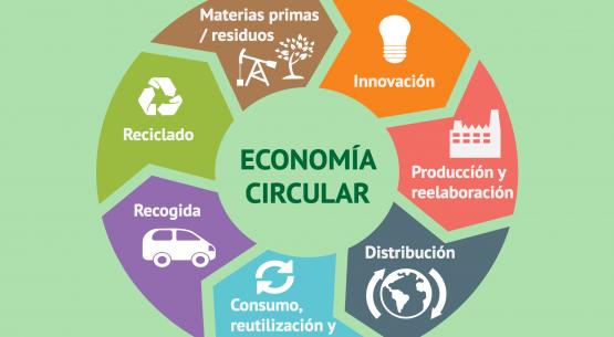 Jornada sobre Economía Circular